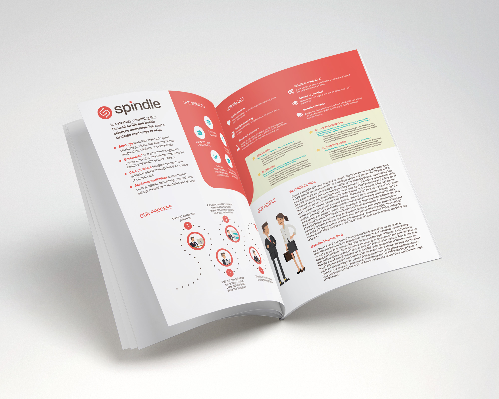 Spindle Brochure